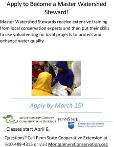 Icon of Master Watershed Steward Flyer