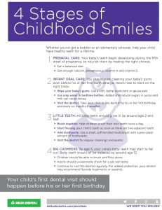 Icon of 4 Stages Of Childhood Smiles - Flyer