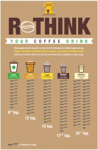 Icon of Rethink Your Coffee Drink